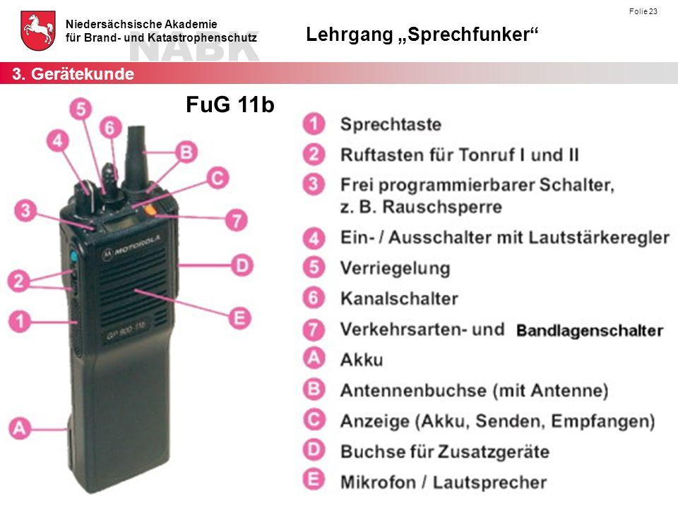 """NABK Niedersächsische Akademie für Brand- und Katastrophenschutz Lehrgang """"Sprechfunker"""" Folie 23 FuG 11b 3. Gerätekunde"""