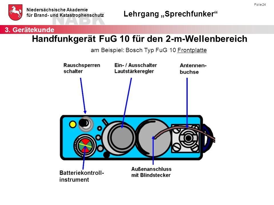 """NABK Niedersächsische Akademie für Brand- und Katastrophenschutz Lehrgang """"Sprechfunker"""" Folie 24 am Beispiel: Bosch Typ FuG 10 Frontplatte Handfunkge"""