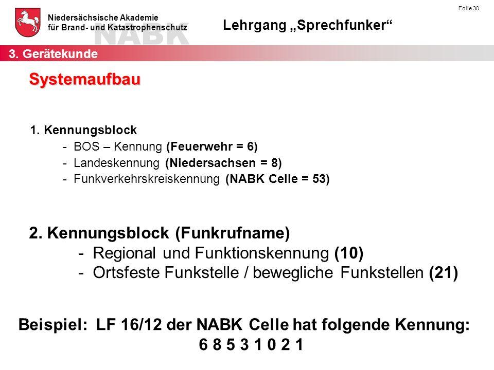 """NABK Niedersächsische Akademie für Brand- und Katastrophenschutz Lehrgang """"Sprechfunker"""" Folie 30 Systemaufbau 1. Kennungsblock - BOS – Kennung (Feuer"""