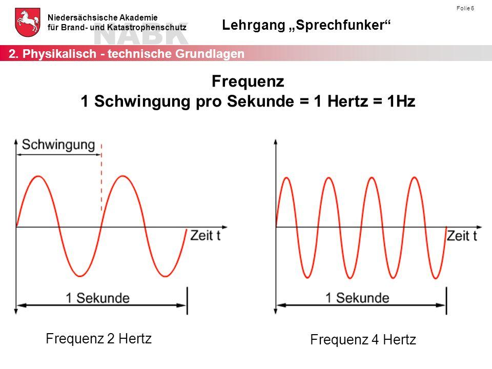 """NABK Niedersächsische Akademie für Brand- und Katastrophenschutz Lehrgang """"Sprechfunker"""" Folie 6 Frequenz 1 Schwingung pro Sekunde = 1 Hertz = 1Hz Fre"""