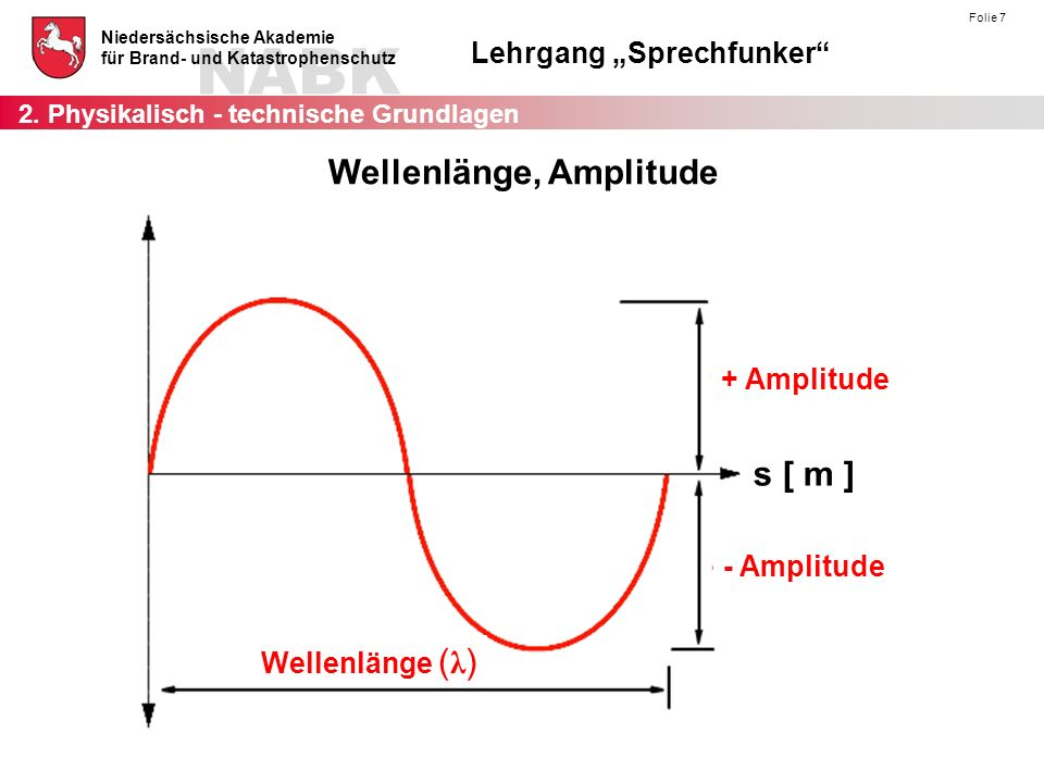 """NABK Niedersächsische Akademie für Brand- und Katastrophenschutz Lehrgang """"Sprechfunker"""" Folie 7 Wellenlänge, Amplitude 2. Physikalisch - technische G"""