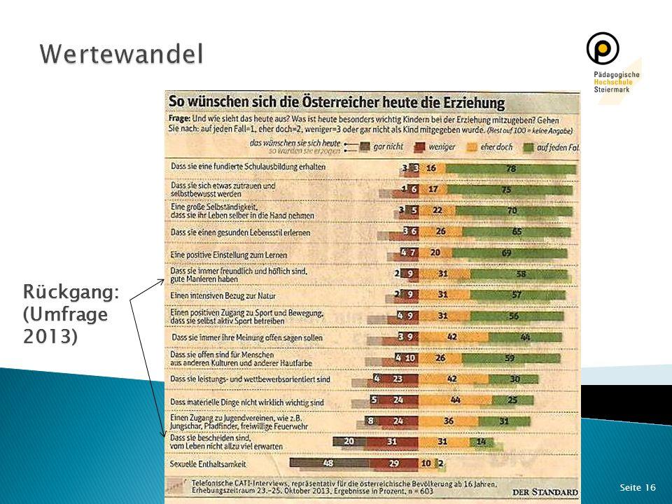 Seite 16Pädagogische Soziologie - Pongratz Rückgang: (Umfrage 2013)