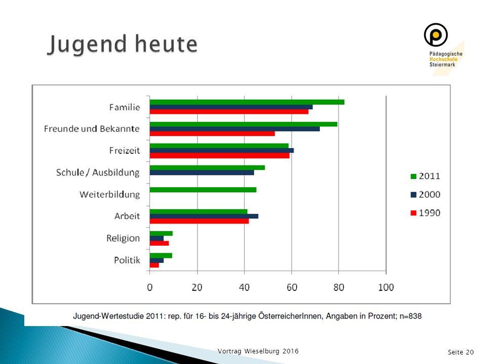Seite 20 Vortrag Wieselburg 2016