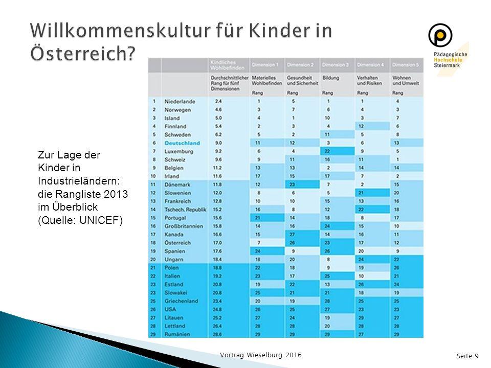 Seite 9 Zur Lage der Kinder in Industrieländern: die Rangliste 2013 im Überblick (Quelle: UNICEF) Vortrag Wieselburg 2016