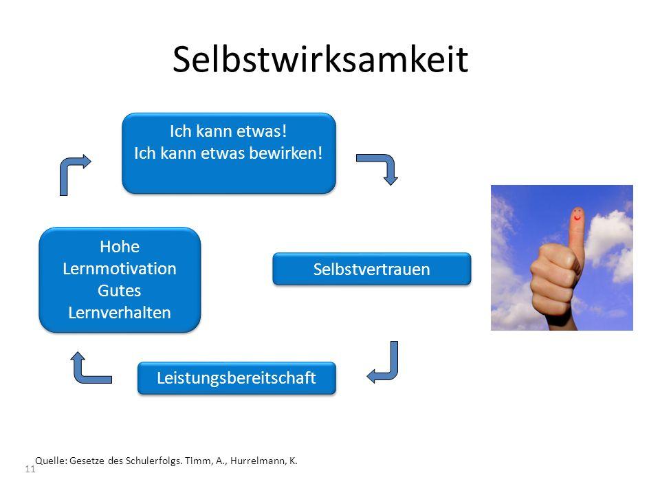 Selbstwirksamkeit Hohe Lernmotivation Gutes Lernverhalten Hohe Lernmotivation Gutes Lernverhalten Leistungsbereitschaft Ich kann etwas! Ich kann etwas