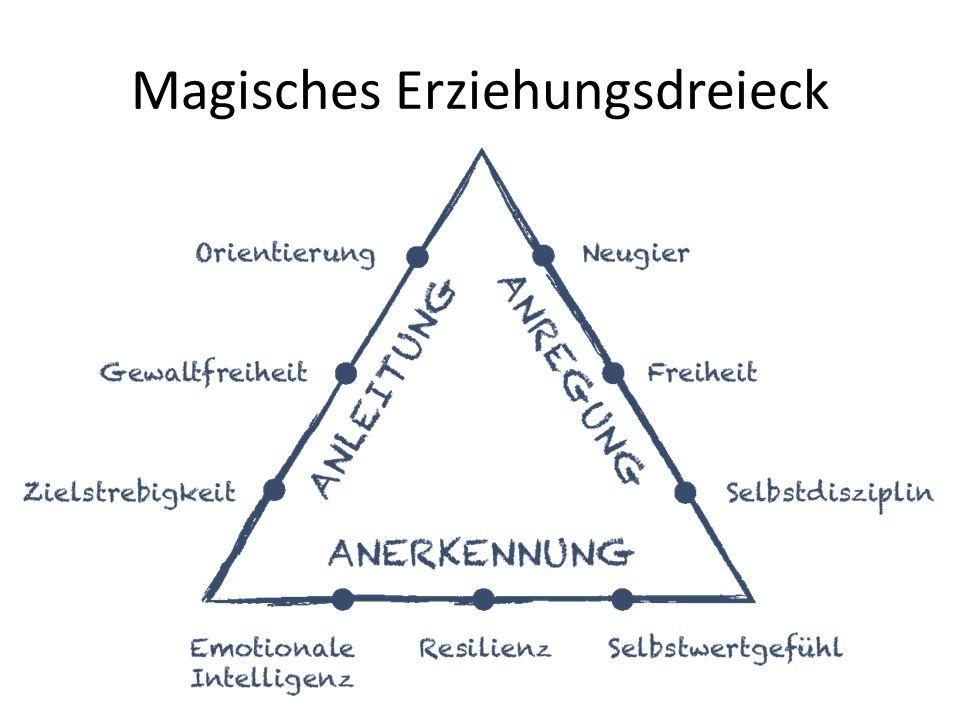 Magisches Erziehungsdreieck