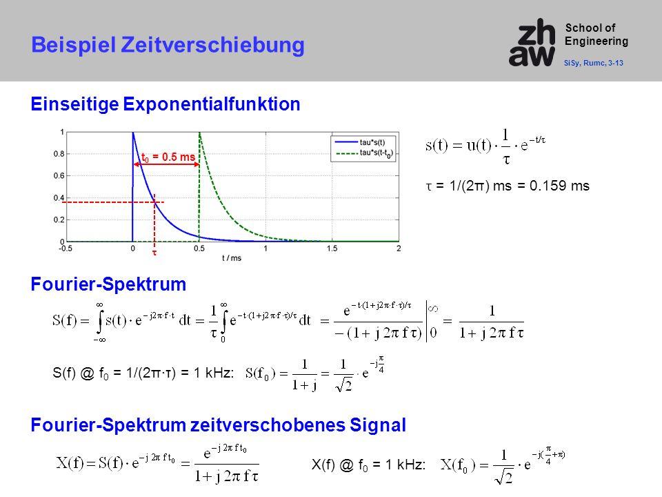 School of Engineering Beispiel Zeitverschiebung SiSy, Rumc, 3-13 τ = 1/(2π) ms = 0.159 ms t 0 = 0.5 ms τ S(f) @ f 0 = 1/(2π·τ) = 1 kHz: X(f) @ f 0 = 1