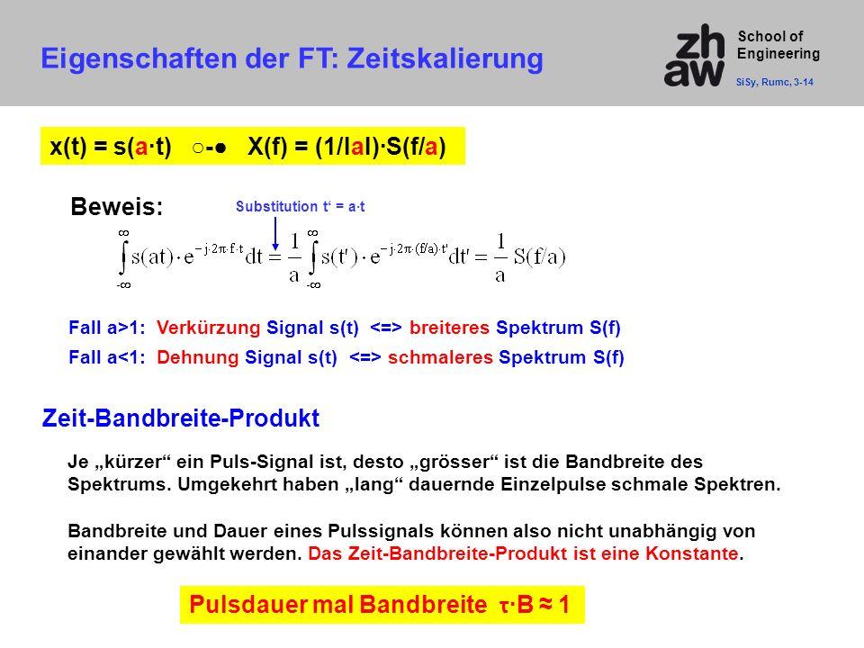School of Engineering x(t) = s(a·t) ○-● X(f) = (1/IaI)·S(f/a) Fall a>1: Verkürzung Signal s(t) breiteres Spektrum S(f) Fall a schmaleres Spektrum S(f)