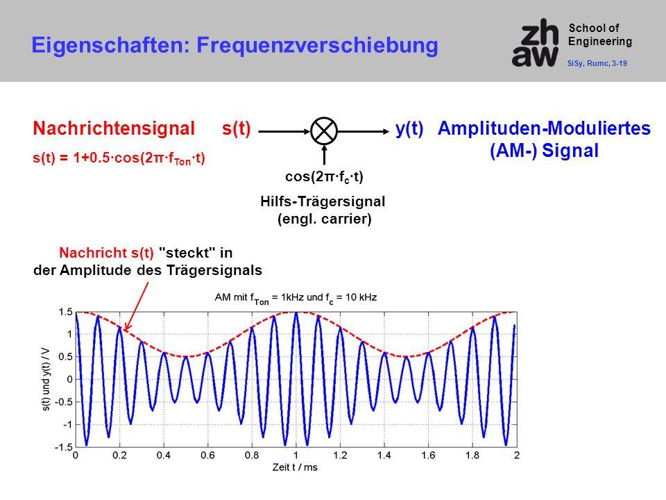 School of Engineering s(t) cos(2π·f c ·t) Hilfs-Trägersignal (engl. carrier) y(t) Nachrichtensignal s(t) = 1+0.5·cos(2π·f Ton ·t) Amplituden-Moduliert