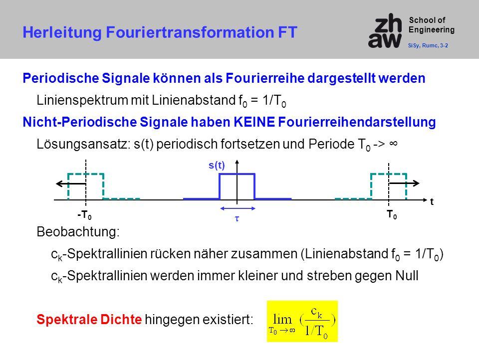 School of Engineering Periodische Signale können als Fourierreihe dargestellt werden Linienspektrum mit Linienabstand f 0 = 1/T 0 Nicht-Periodische Si