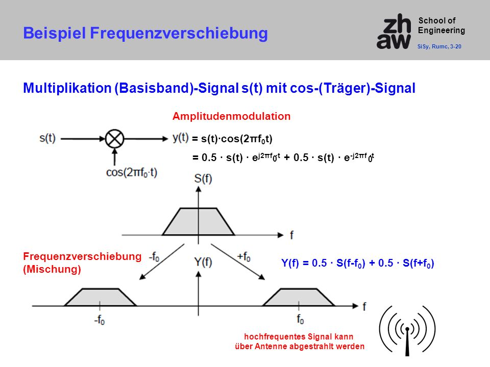 School of Engineering Beispiel Frequenzverschiebung SiSy, Rumc, 3-20 Multiplikation (Basisband)-Signal s(t) mit cos-(Träger)-Signal Y(f) = 0.5 · S(f-f