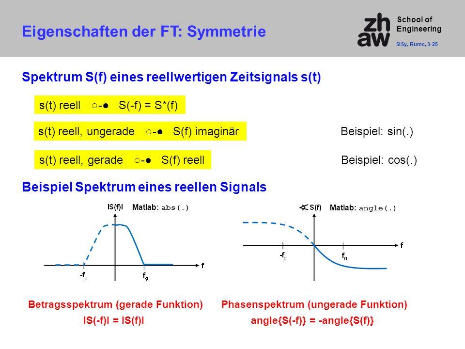 School of Engineering Spektrum S(f) eines reellwertigen Zeitsignals s(t) s(t) reell ○-● S(-f) = S*(f) s(t) reell, ungerade ○-● S(f) imaginär s(t) reel