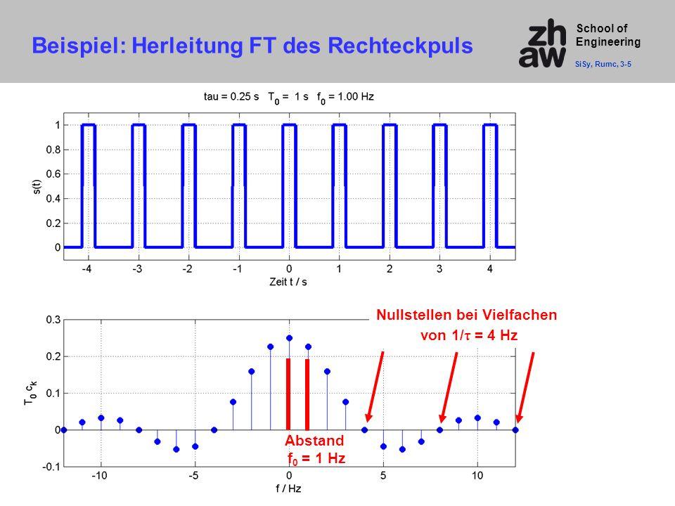 School of Engineering Nullstellen bei Vielfachen von 1/ τ = 4 Hz Abstand f 0 = 1 Hz Beispiel: Herleitung FT des Rechteckpuls SiSy, Rumc, 3-5