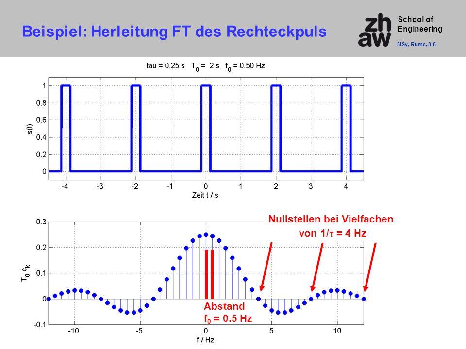 School of Engineering Nullstellen bei Vielfachen von 1/ τ = 4 Hz Abstand f 0 = 0.5 Hz Beispiel: Herleitung FT des Rechteckpuls SiSy, Rumc, 3-6