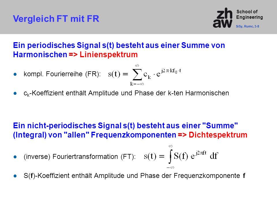 School of Engineering Vergleich FT mit FR SiSy, Rumc, 3-8 Ein periodisches Signal s(t) besteht aus einer Summe von Harmonischen => Linienspektrum ●kom
