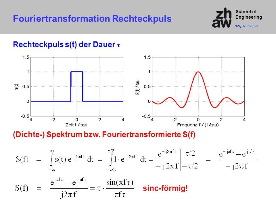 School of Engineering Fouriertransformation Rechteckpuls SiSy, Rumc, 3-9 Rechteckpuls s(t) der Dauer τ (Dichte-) Spektrum bzw. Fouriertransformierte S