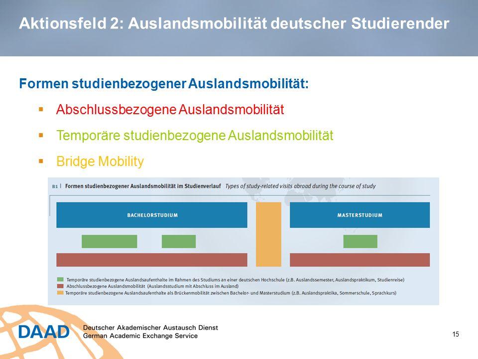 Aktionsfeld 2: Auslandsmobilität deutscher Studierender Formen studienbezogener Auslandsmobilität:  Abschlussbezogene Auslandsmobilität  Temporäre s