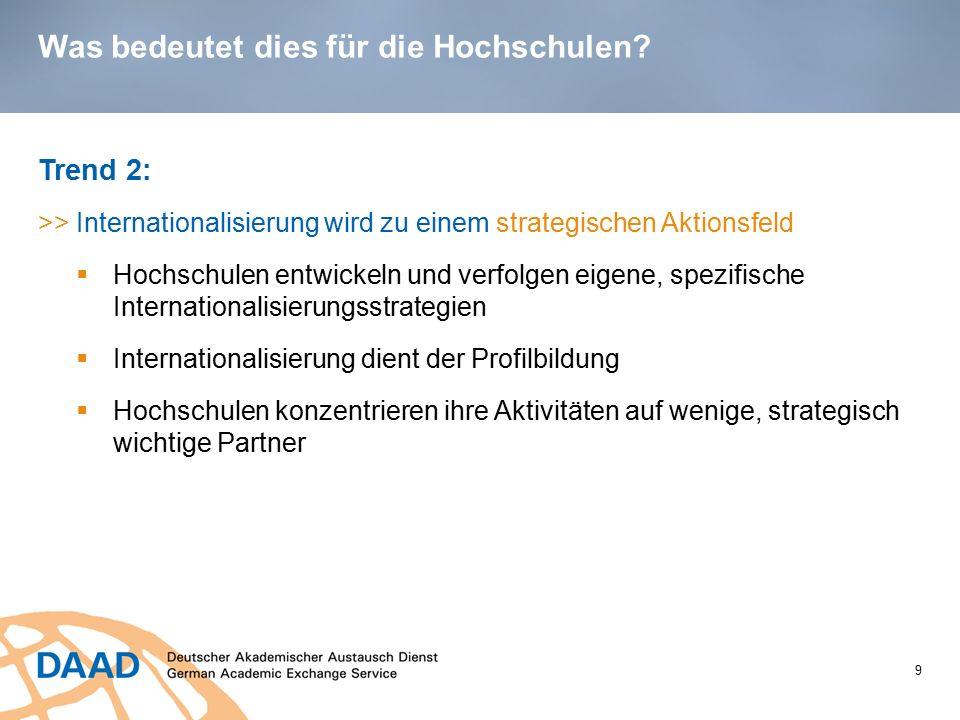 Was bedeutet dies für die Hochschulen? 9 Trend 2: >> Internationalisierung wird zu einem strategischen Aktionsfeld  Hochschulen entwickeln und verfol