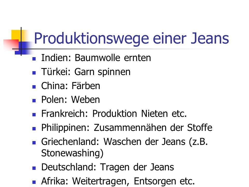 Produktionswege einer Jeans Indien: Baumwolle ernten Türkei: Garn spinnen China: Färben Polen: Weben Frankreich: Produktion Nieten etc.