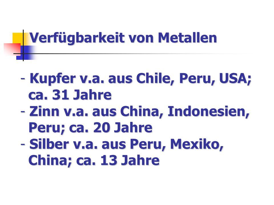 Verfügbarkeit von Metallen - Kupfer v.a.aus Chile, Peru, USA; ca.