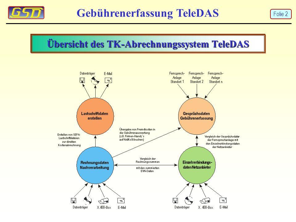 Gebührenerfassung TeleDAS Übersicht des TK-Abrechnungssystem TeleDAS Folie 2