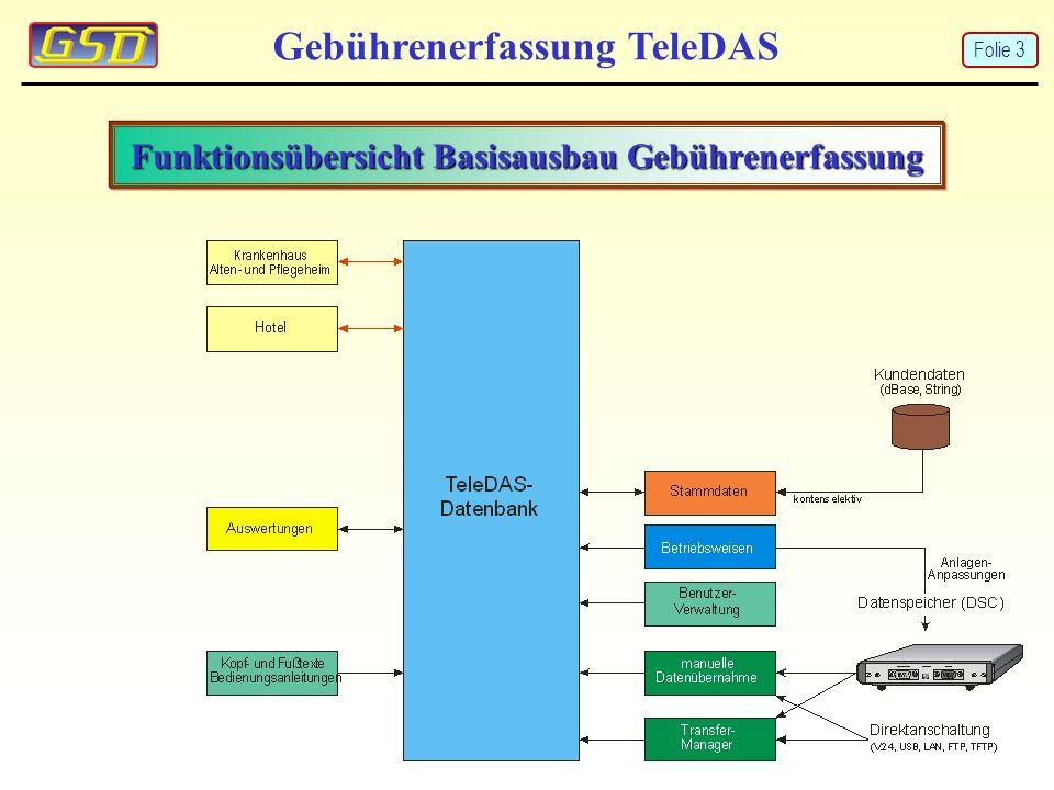 Funktionsübersicht mit EVN-Vergleich Gebührenerfassung TeleDAS Folie 64