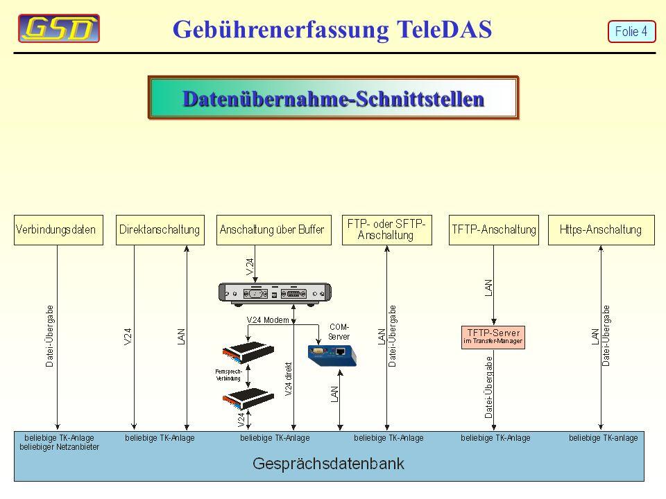 Funktionsübersicht mit DNA-Manager Gebührenerfassung TeleDAS Folie 15