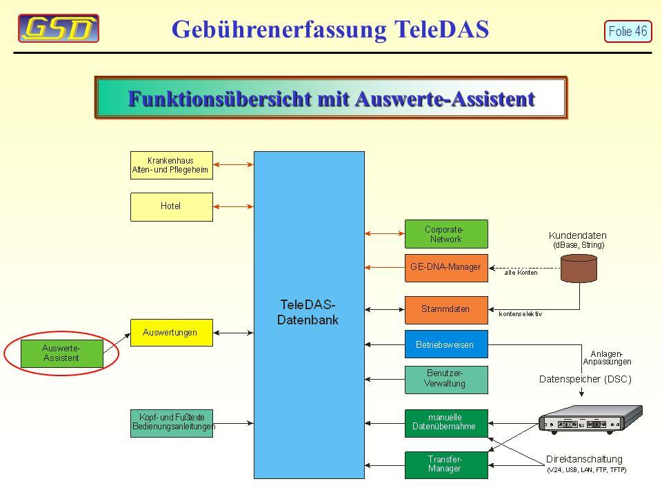 Funktionsübersicht mit Auswerte-Assistent Gebührenerfassung TeleDAS Folie 46