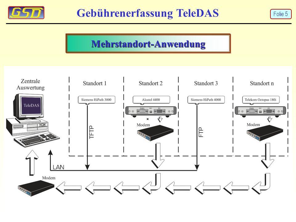 TK-Abrechnungssystem TK-Abrechnungssystem TeleDAS Folie 66