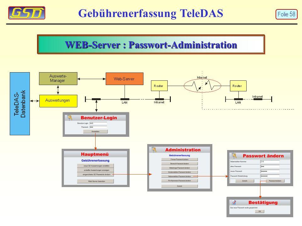 WEB-Server : Passwort-Administration Gebührenerfassung TeleDAS Folie 58