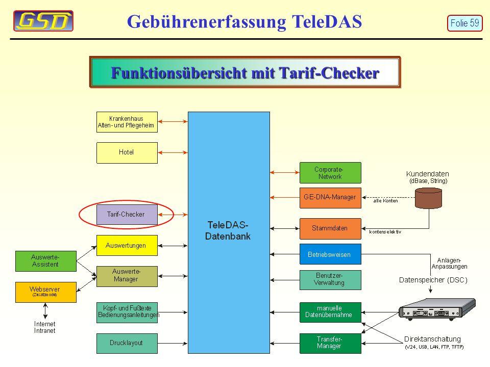 Funktionsübersicht mit Tarif-Checker Gebührenerfassung TeleDAS Folie 59
