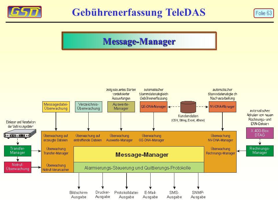 Gebührenerfassung TeleDAS Message-Manager Folie 63
