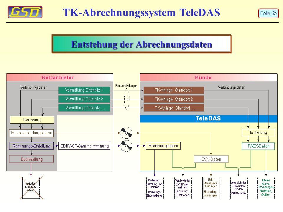Entstehung der Abrechnungsdaten TK-Abrechnungssystem TeleDAS Folie 65
