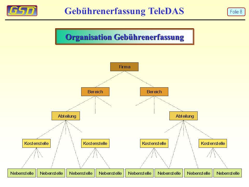 Monats- und Jahresstatistik Gebührenerfassung TeleDAS Die erstellte Monatsstatistik wird per Knopfdruck in die Jahresstatistik übertragen.