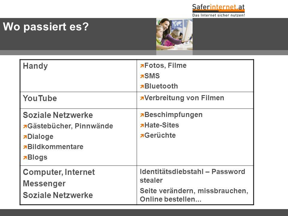 Wo passiert es? Handy  Fotos, Filme  SMS  Bluetooth YouTube  Verbreitung von Filmen Soziale Netzwerke  Gästebücher, Pinnwände  Dialoge  Bildkom