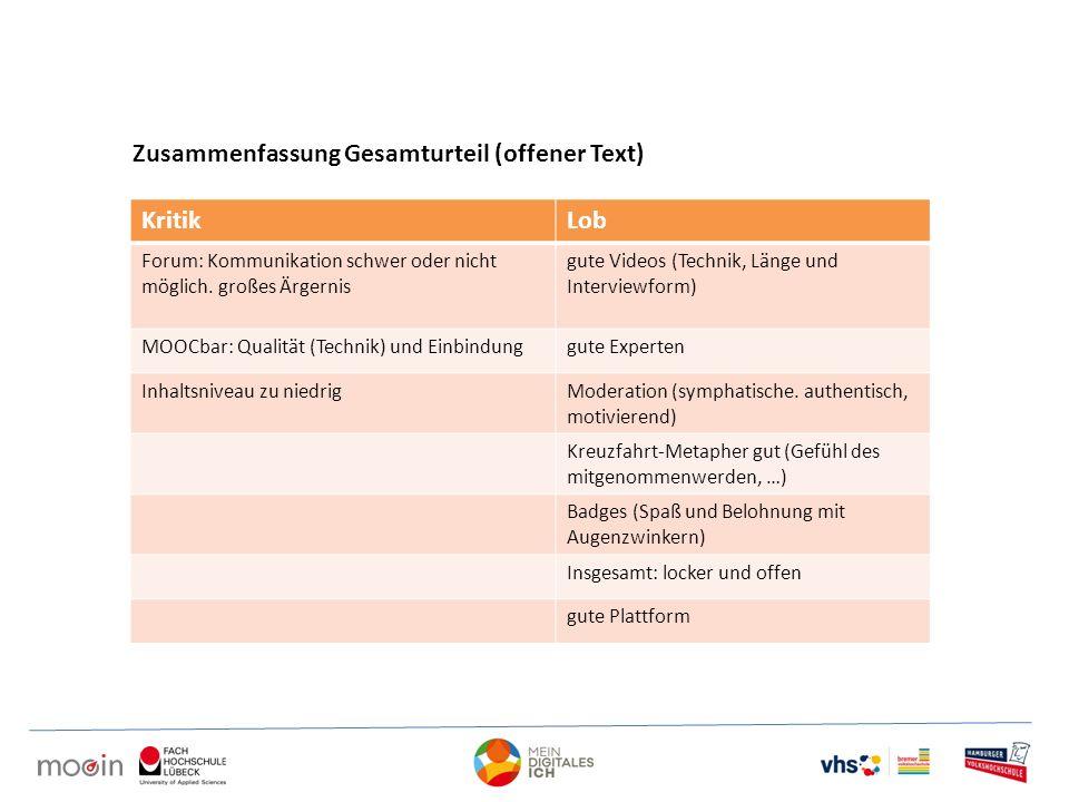 Zusammenfassung Gesamturteil (offener Text) KritikLob Forum: Kommunikation schwer oder nicht möglich. großes Ärgernis gute Videos (Technik, Länge und