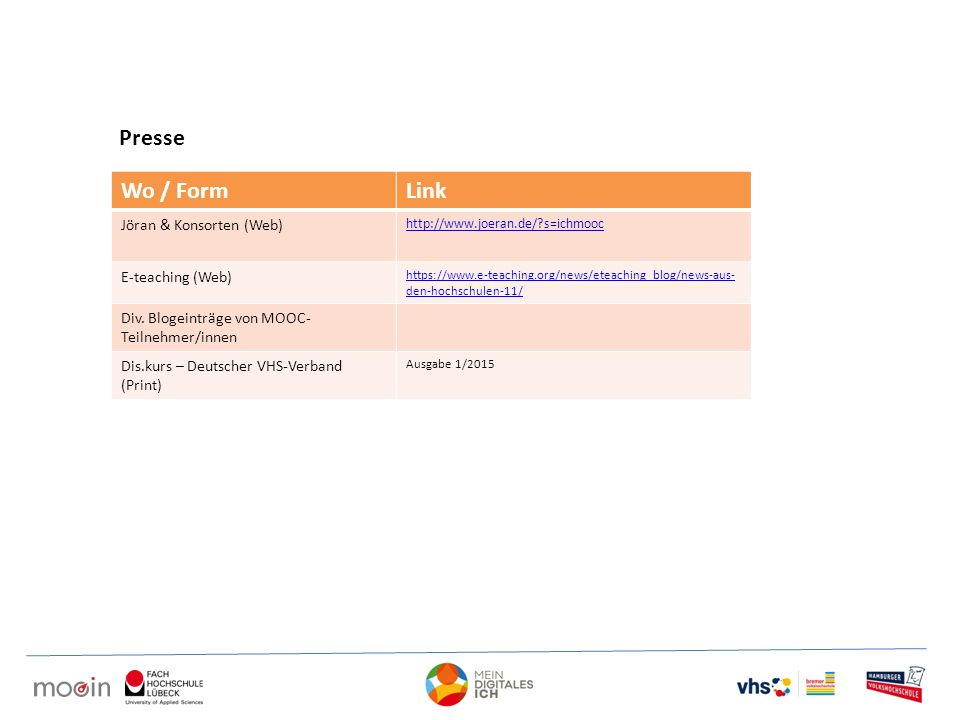 Presse Wo / FormLink Jöran & Konsorten (Web) http://www.joeran.de/?s=ichmooc E-teaching (Web) https://www.e-teaching.org/news/eteaching_blog/news-aus-