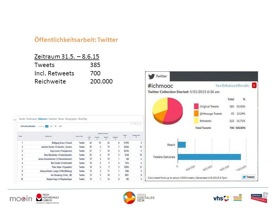 Öffentlichkeitsarbeit: Twitter Zeitraum 31.5. – 8.6.15 Tweets 385 Incl. Retweets 700 Reichweite 200.000