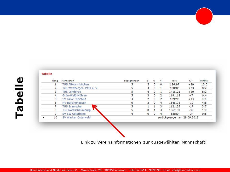 Handballverband Niedersachsen e.V. – Maschstraße 20 – 30695 Hannover – Telefon 0511 – 98 95 90 – Email: info@hvn-online.com Tabelle Link zu Vereinsinf