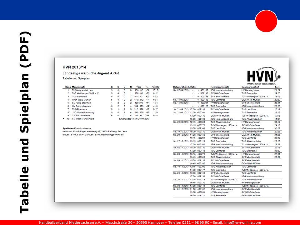 Handballverband Niedersachsen e.V. – Maschstraße 20 – 30695 Hannover – Telefon 0511 – 98 95 90 – Email: info@hvn-online.com Tabelle und Spielplan (PDF