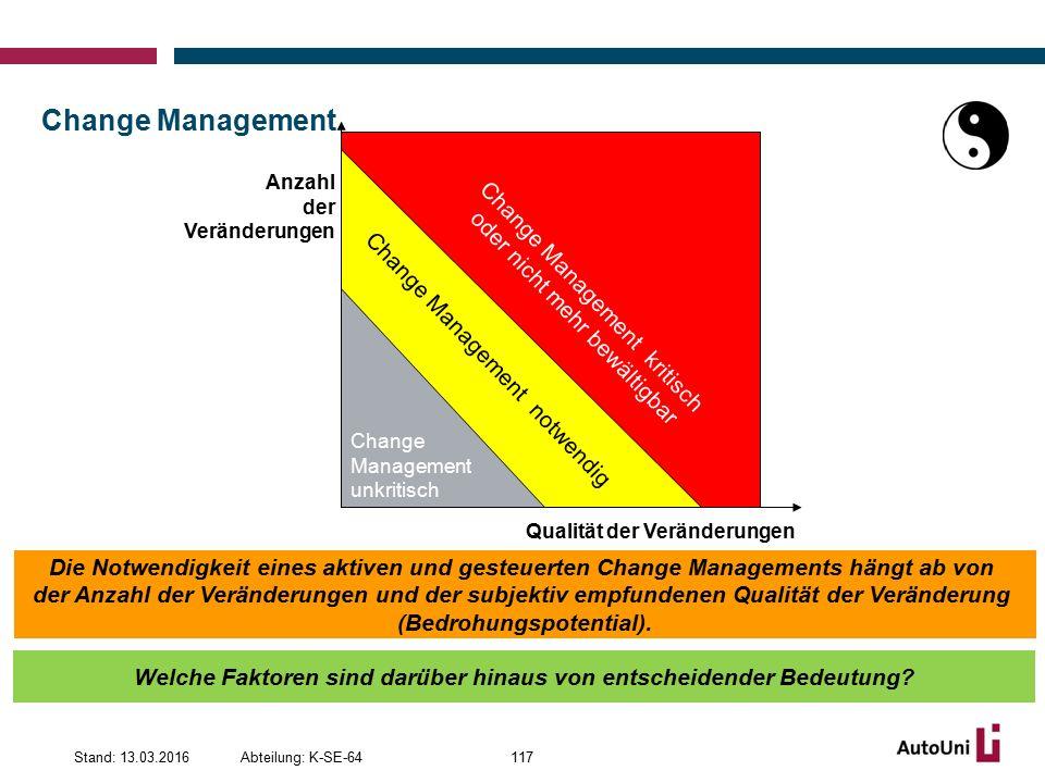 Change Management Abteilung: K-SE-64Stand: 13.03.2016117 Anzahl der Veränderungen Die Notwendigkeit eines aktiven und gesteuerten Change Managements hängt ab von der Anzahl der Veränderungen und der subjektiv empfundenen Qualität der Veränderung (Bedrohungspotential).