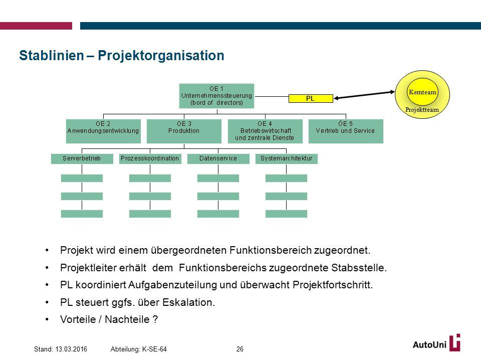 Stablinien – Projektorganisation Abteilung: K-SE-64Stand: 13.03.201626 Projekt wird einem übergeordneten Funktionsbereich zugeordnet.