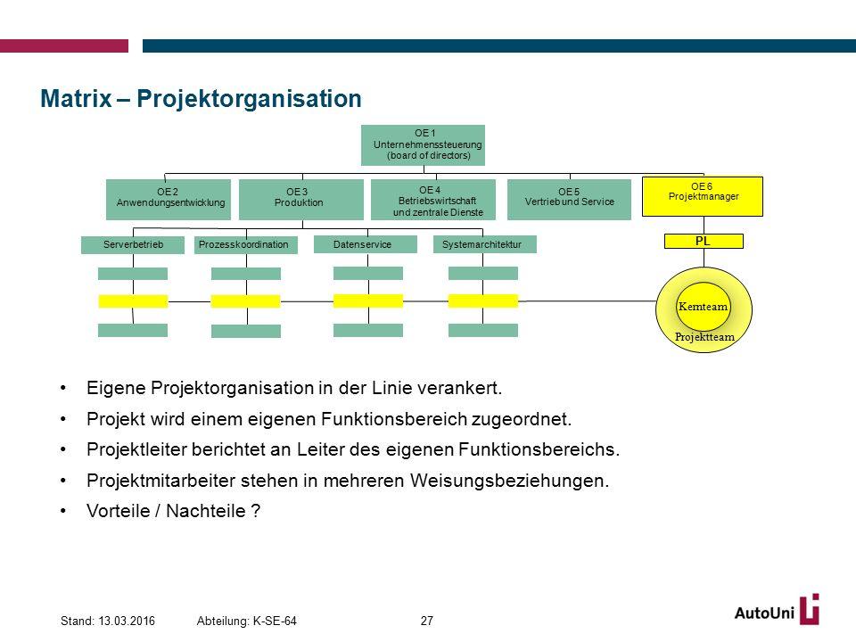 Matrix – Projektorganisation Abteilung: K-SE-64Stand: 13.03.201627 Eigene Projektorganisation in der Linie verankert.