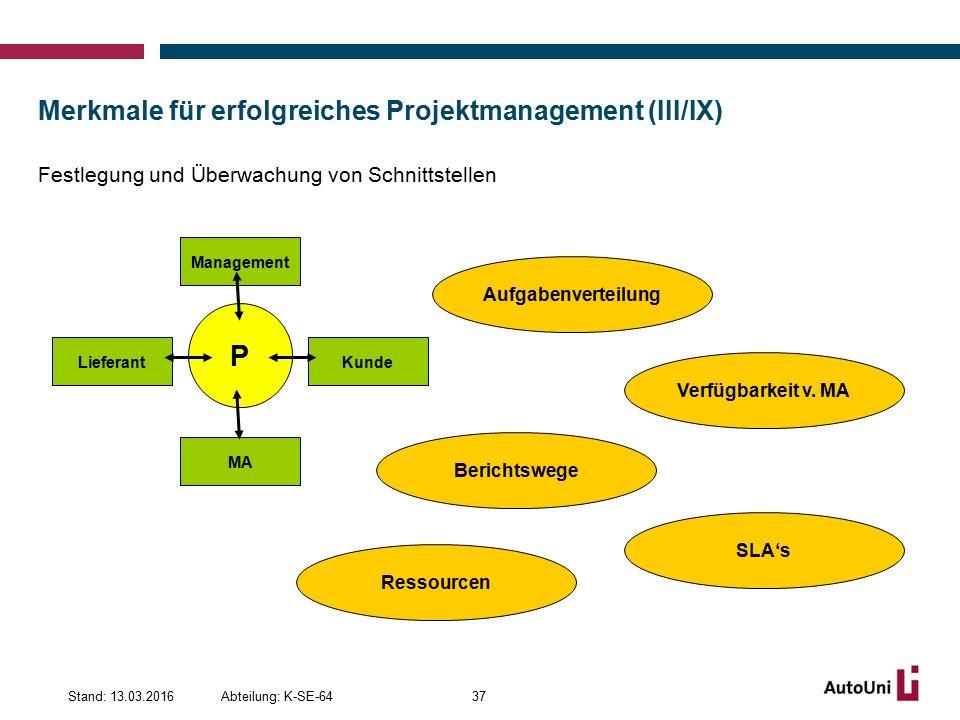 Merkmale für erfolgreiches Projektmanagement (III/IX) Festlegung und Überwachung von Schnittstellen Abteilung: K-SE-64Stand: 13.03.201637 SLA's Aufgabenverteilung Verfügbarkeit v.