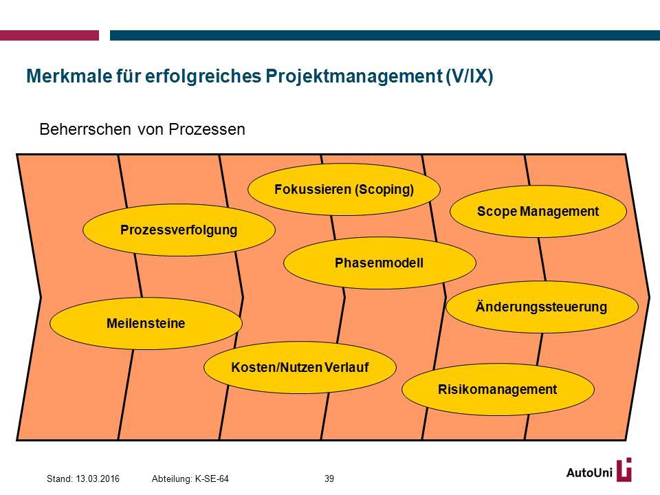 Merkmale für erfolgreiches Projektmanagement (V/IX) Abteilung: K-SE-64Stand: 13.03.201639 Meilensteine Phasenmodell Änderungssteuerung Risikomanagement Fokussieren (Scoping) Prozessverfolgung Kosten/Nutzen Verlauf Scope Management Beherrschen von Prozessen