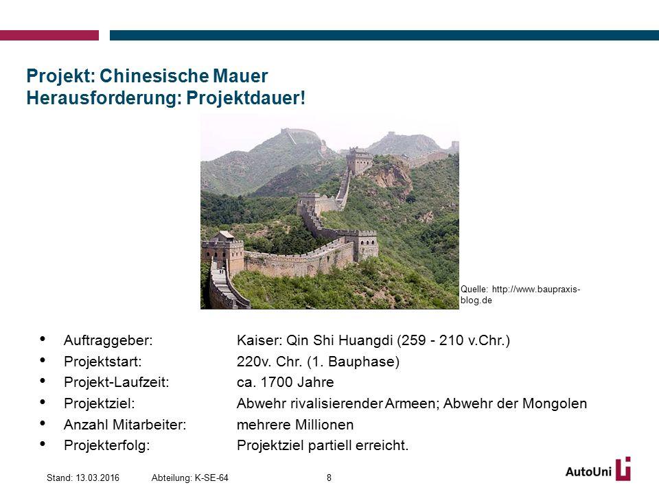 Projektgesellschaften Abteilung: K-SE-64Stand: 13.03.201629 Projektorganisation in eigener Gesellschaft Projektmanager ist Unternehmensleiter Mitarbeiter werden (nur) für das Projekt eingestellt.