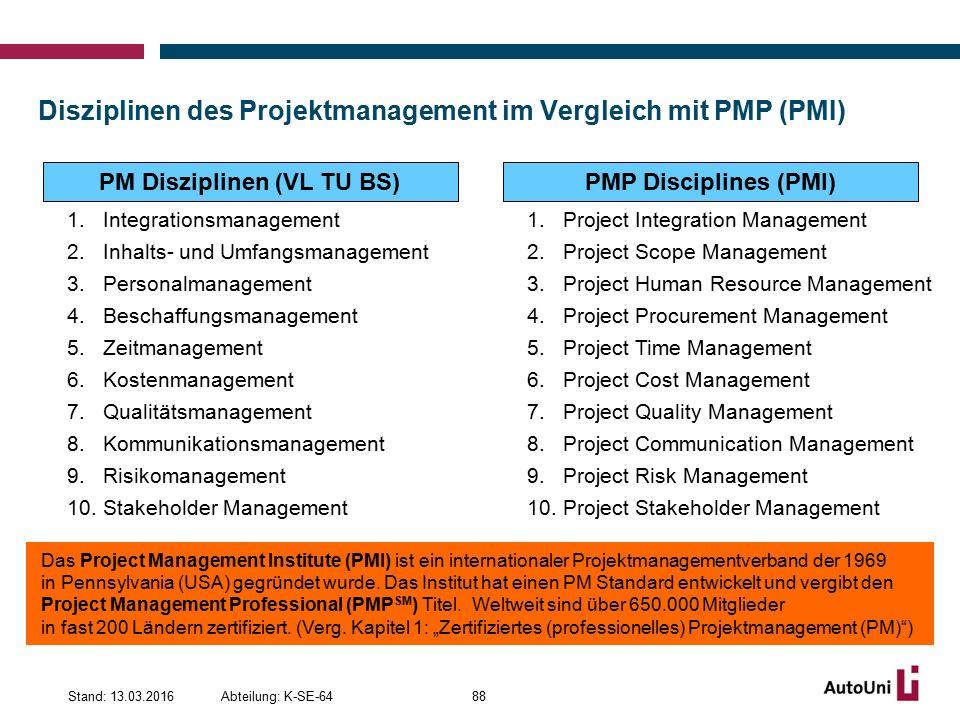Disziplinen des Projektmanagement im Vergleich mit PMP (PMI) Abteilung: K-SE-64Stand: 13.03.201688 1.Integrationsmanagement 2.Inhalts- und Umfangsmanagement 3.Personalmanagement 4.Beschaffungsmanagement 5.Zeitmanagement 6.Kostenmanagement 7.Qualitätsmanagement 8.Kommunikationsmanagement 9.Risikomanagement 10.Stakeholder Management PM Disziplinen (VL TU BS) 1.Project Integration Management 2.Project Scope Management 3.Project Human Resource Management 4.Project Procurement Management 5.Project Time Management 6.Project Cost Management 7.Project Quality Management 8.Project Communication Management 9.Project Risk Management 10.Project Stakeholder Management PMP Disciplines (PMI) Das Project Management Institute (PMI) ist ein internationaler Projektmanagementverband der 1969 in Pennsylvania (USA) gegründet wurde.