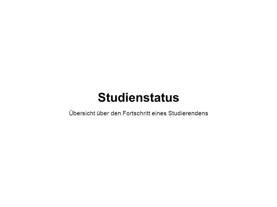 Studienstatus Übersicht über den Fortschritt eines Studierendens