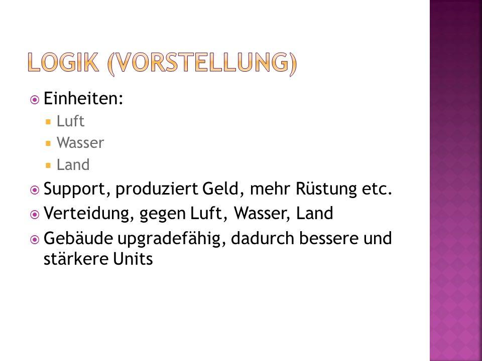  Einheiten:  Luft  Wasser  Land  Support, produziert Geld, mehr Rüstung etc.