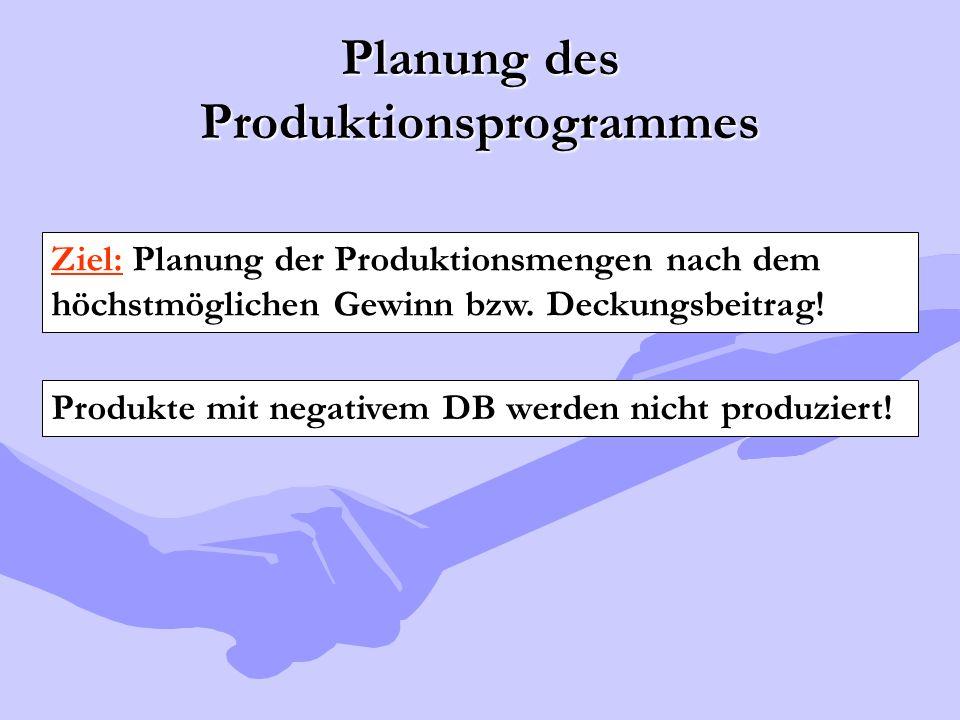 Planung des Produktionsprogrammes Ziel: Planung der Produktionsmengen nach dem höchstmöglichen Gewinn bzw. Deckungsbeitrag! Produkte mit negativem DB